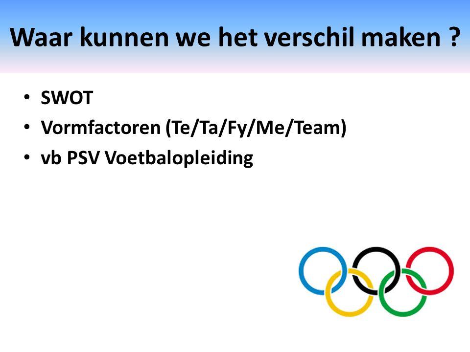 Waar kunnen we het verschil maken ? SWOT Vormfactoren (Te/Ta/Fy/Me/Team) vb PSV Voetbalopleiding