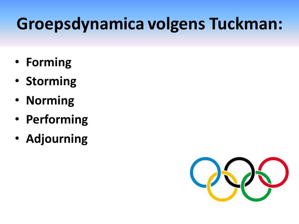 Groepsdynamica volgens Tuckman: Forming Storming Norming Performing Adjourning