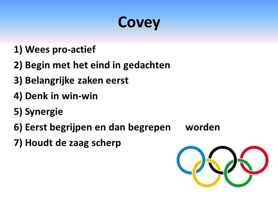 Covey 1) Wees pro-actief 2) Begin met het eind in gedachten 3) Belangrijke zaken eerst 4) Denk in win-win 5) Synergie 6) Eerst begrijpen en dan begrep