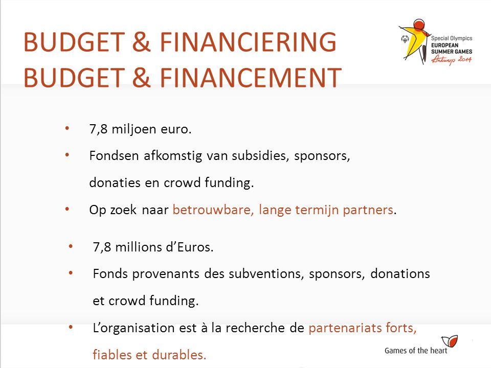 BUDGET & FINANCIERING BUDGET & FINANCEMENT 7,8 miljoen euro. Fondsen afkomstig van subsidies, sponsors, donaties en crowd funding. Op zoek naar betrou