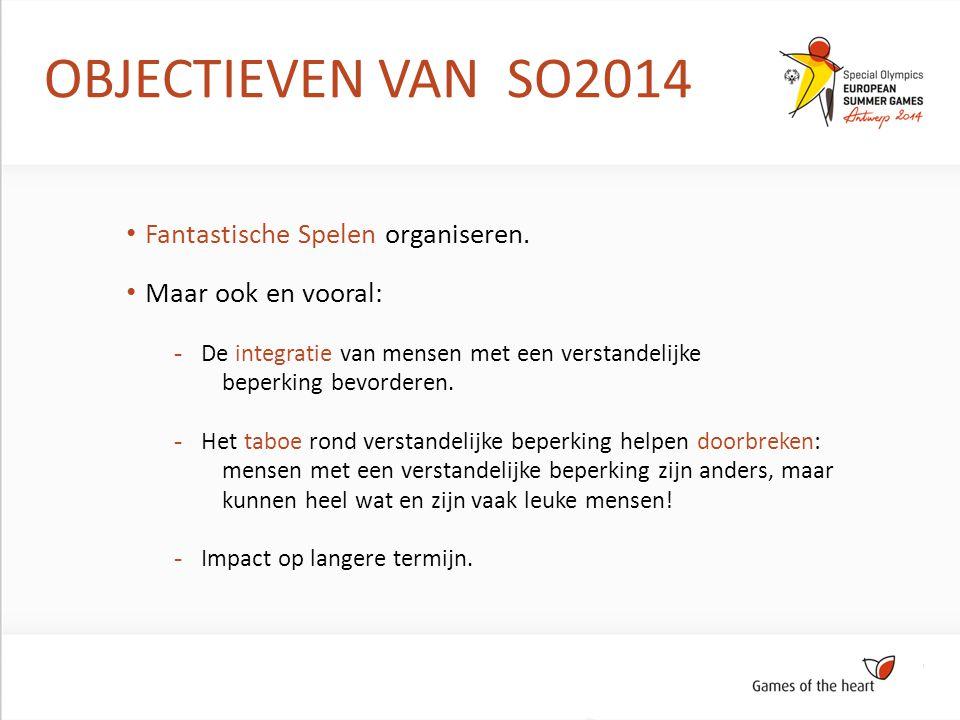OBJECTIEVEN VAN SO2014 Fantastische Spelen organiseren.