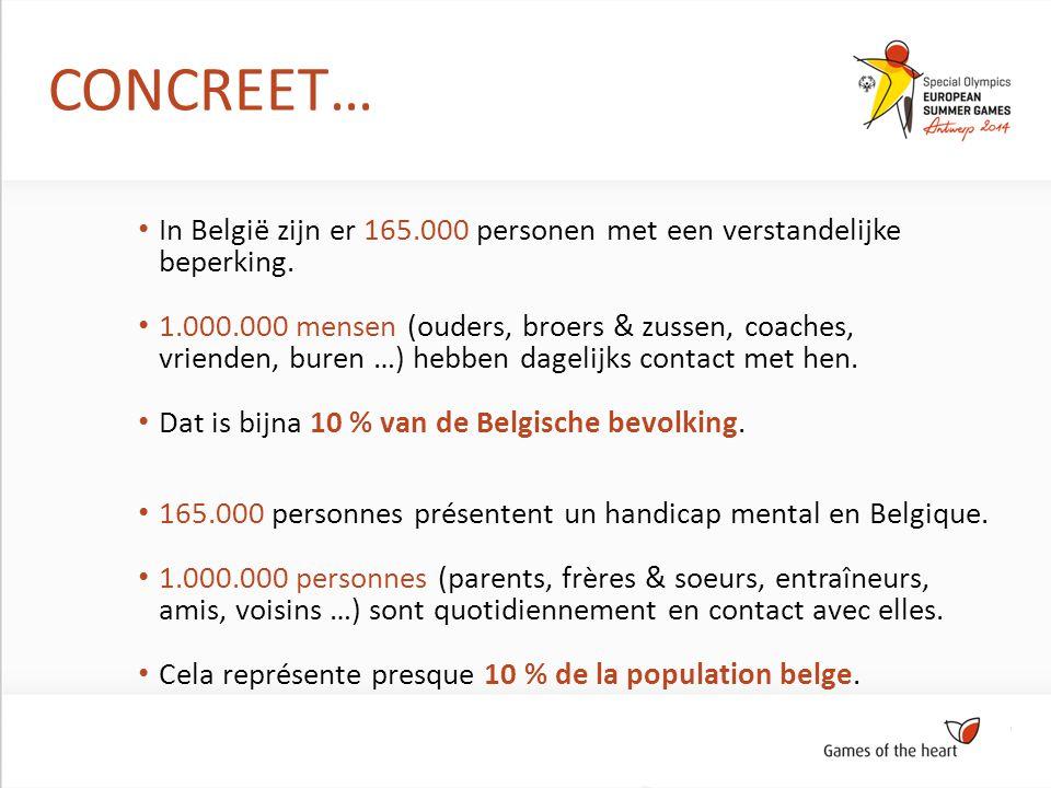 CONCREET… In België zijn er 165.000 personen met een verstandelijke beperking. 1.000.000 mensen (ouders, broers & zussen, coaches, vrienden, buren …)