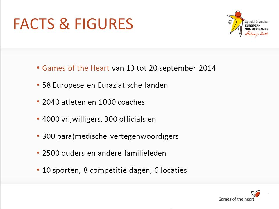 FACTS & FIGURES Games of the Heart van 13 tot 20 september 2014 58 Europese en Euraziatische landen 2040 atleten en 1000 coaches 4000 vrijwilligers, 300 officials en 300 para)medische vertegenwoordigers 2500 ouders en andere familieleden 10 sporten, 8 competitie dagen, 6 locaties
