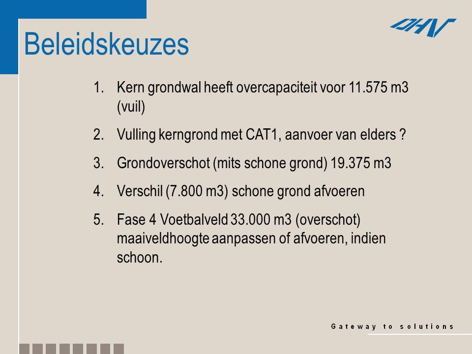 Beleidskeuzes 1.Kern grondwal heeft overcapaciteit voor 11.575 m3 (vuil) 2.Vulling kerngrond met CAT1, aanvoer van elders ? 3.Grondoverschot (mits sch