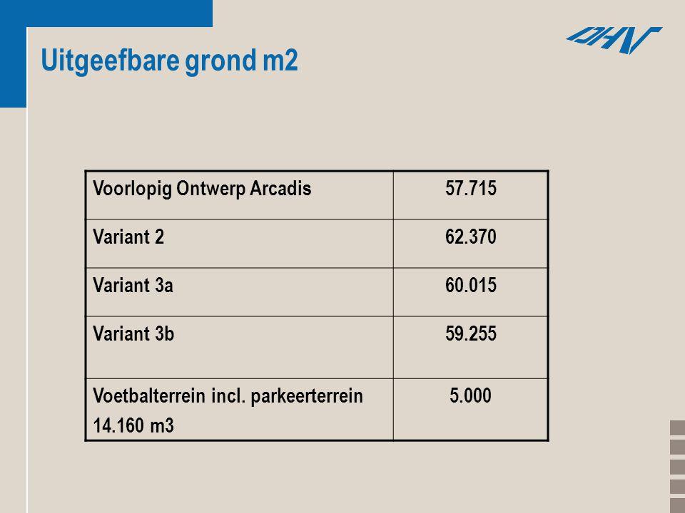 Uitgeefbare grond m2 Voorlopig Ontwerp Arcadis57.715 Variant 262.370 Variant 3a60.015 Variant 3b59.255 Voetbalterrein incl. parkeerterrein 14.160 m3 5