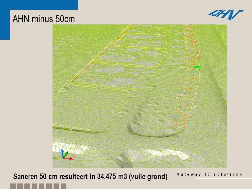 AHN minus 50cm Saneren 50 cm resulteert in 34.475 m3 (vuile grond)