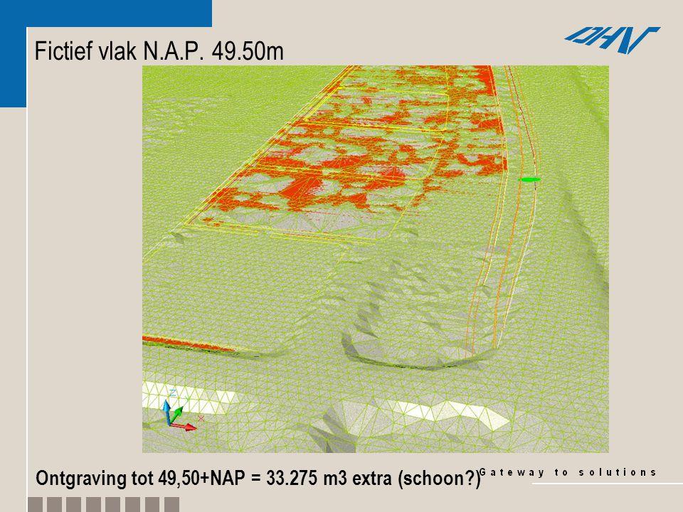Fictief vlak N.A.P. 49.50m Ontgraving tot 49,50+NAP = 33.275 m3 extra (schoon?)
