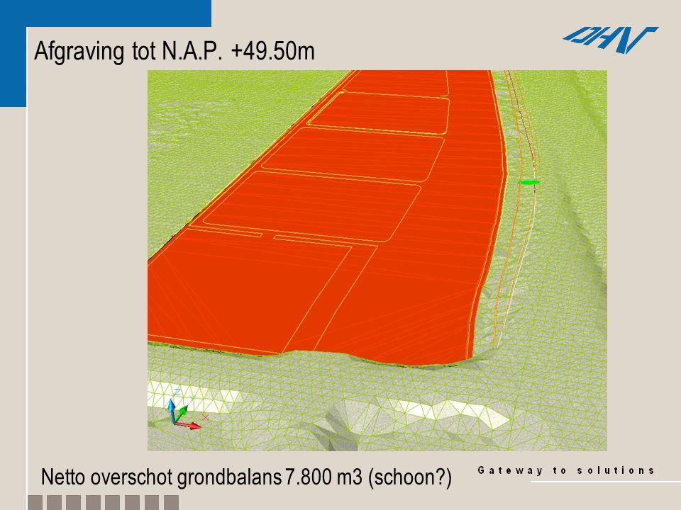 Afgraving tot N.A.P. +49.50m Netto overschot grondbalans 7.800 m3 (schoon?)