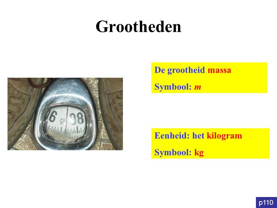 Grootheden De grootheid massa Symbool: m Eenheid: het kilogram Symbool: kg p110