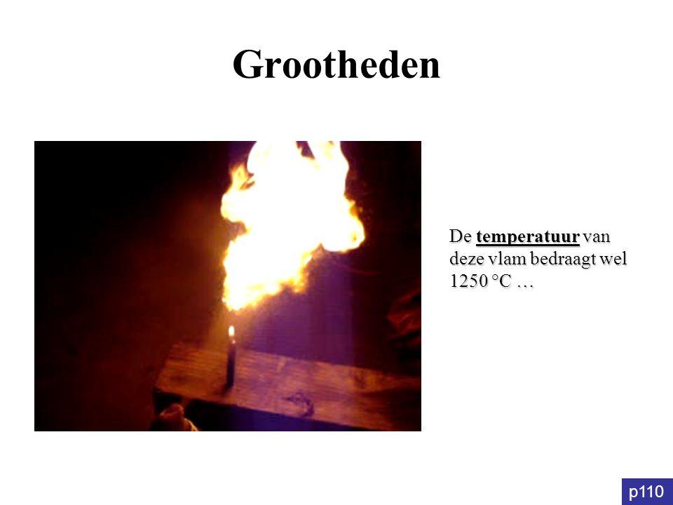 Grootheden De temperatuur van deze vlam bedraagt wel 1250 °C … p110