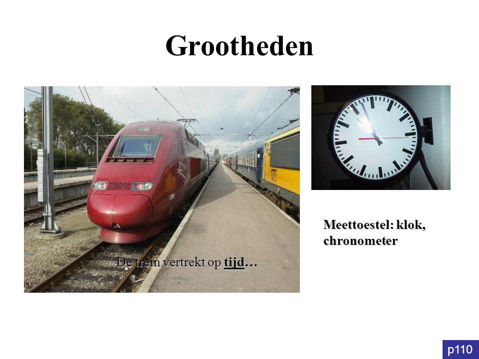Grootheden De trein vertrekt op tijd… Meettoestel: klok, chronometer p110