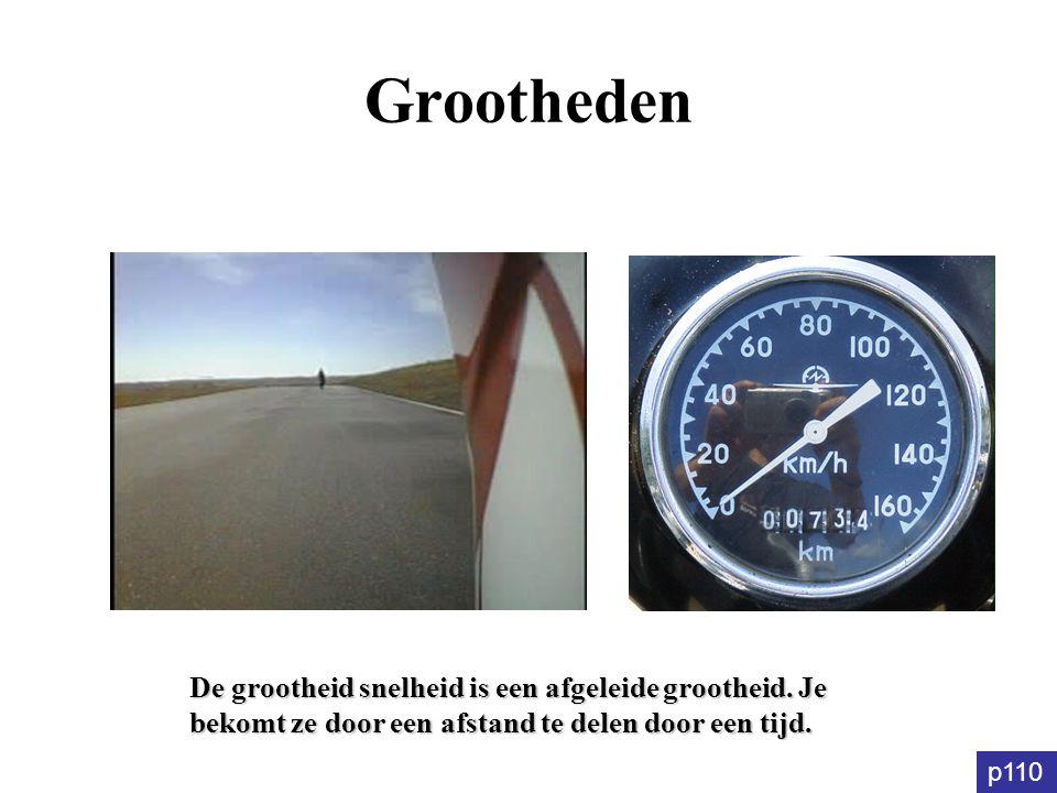 Grootheden De grootheid snelheid is een afgeleide grootheid. Je bekomt ze door een afstand te delen door een tijd. p110