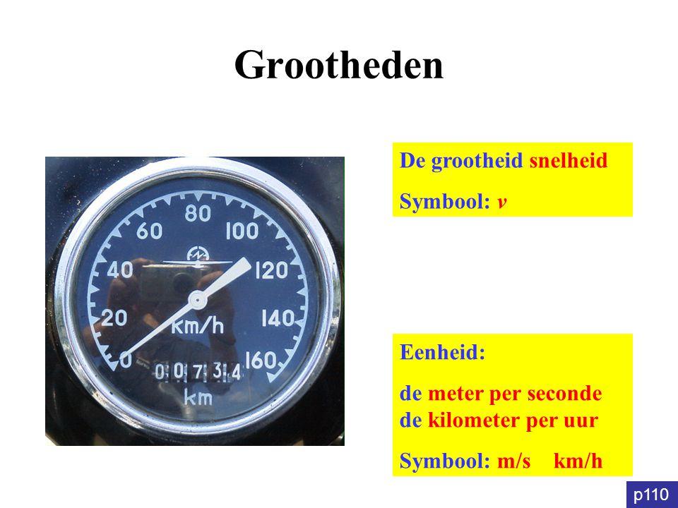 Grootheden De grootheid snelheid Symbool: v Eenheid: de meter per seconde de kilometer per uur Symbool: m/s km/h p110
