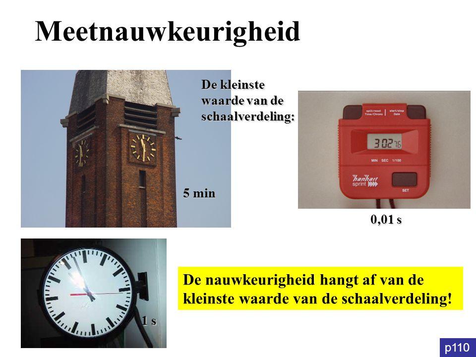 Meetnauwkeurigheid De nauwkeurigheid hangt af van de kleinste waarde van de schaalverdeling! De kleinste waarde van de schaalverdeling: 5 min 1 s 0,01