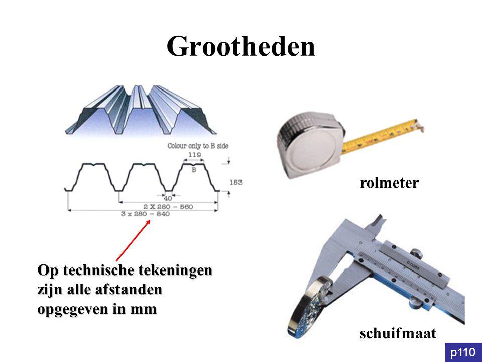 Grootheden rolmeter schuifmaat Op technische tekeningen zijn alle afstanden opgegeven in mm p110