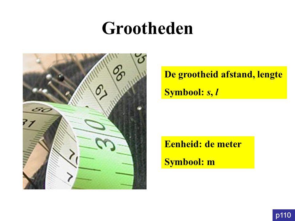 Grootheden De grootheid afstand, lengte Symbool: s, l Eenheid: de meter Symbool: m p110