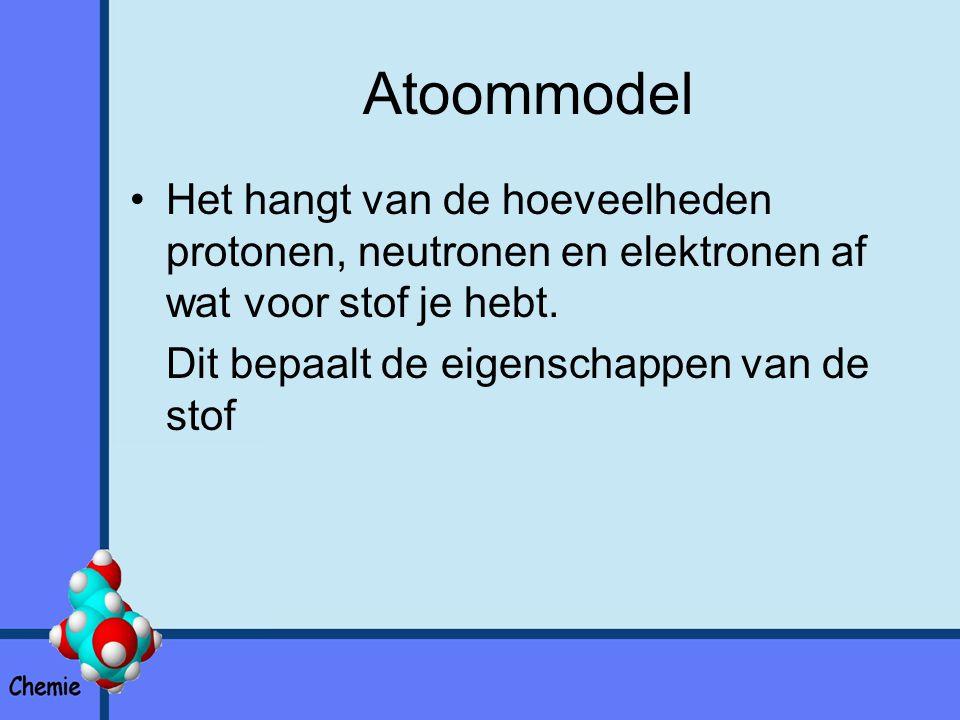 atoommodel De elektronen staan heel ver van de kern af in verhouding.