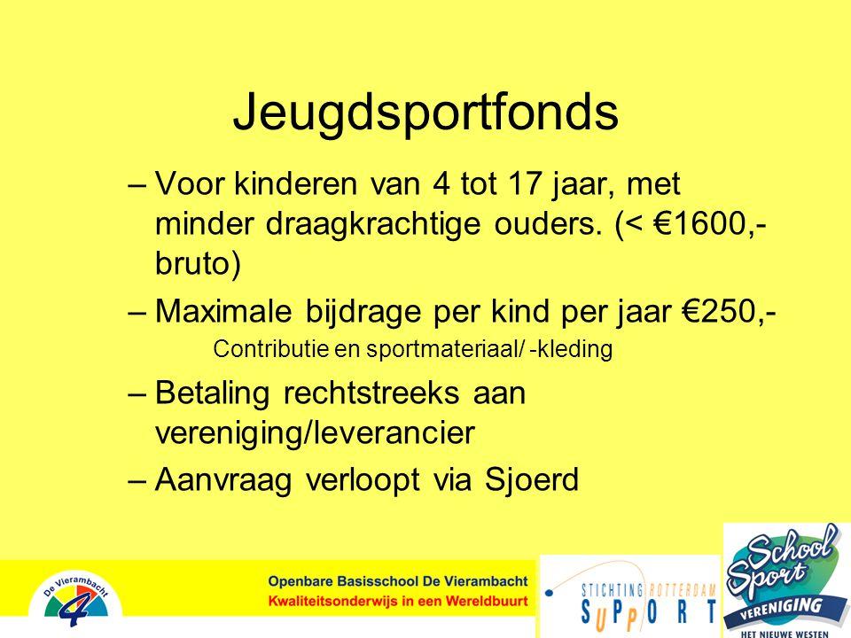 Jeugdsportfonds –Voor kinderen van 4 tot 17 jaar, met minder draagkrachtige ouders.