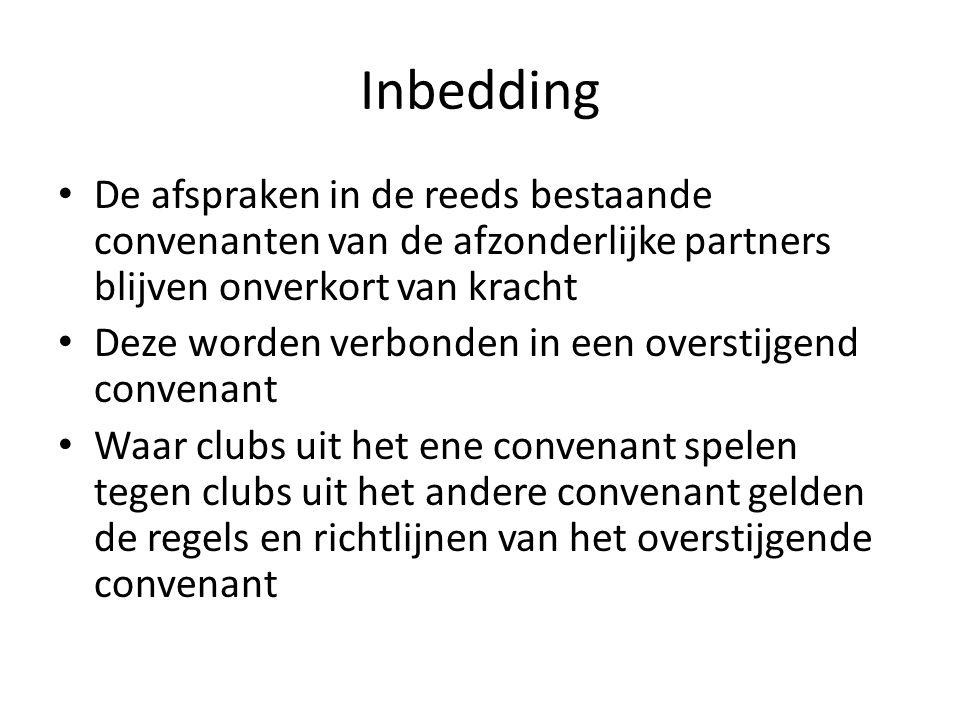 Organisatie Er is een centrale commissie Fair Play bestaande uit 3 personen (elk convenantgebied wijst één persoon aan) De commissie is ook gesprekspartner voor de Fair Play commissie van de KNVB.