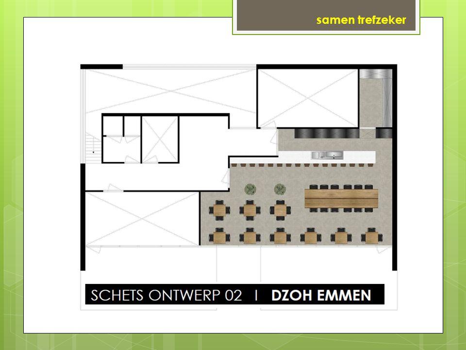 Extra service  Er is vraag naar een netwerkclub voor gelijkgestemden  Doelgroep: bestaande relaties, kader en management van ondernemingen in Emmen,......