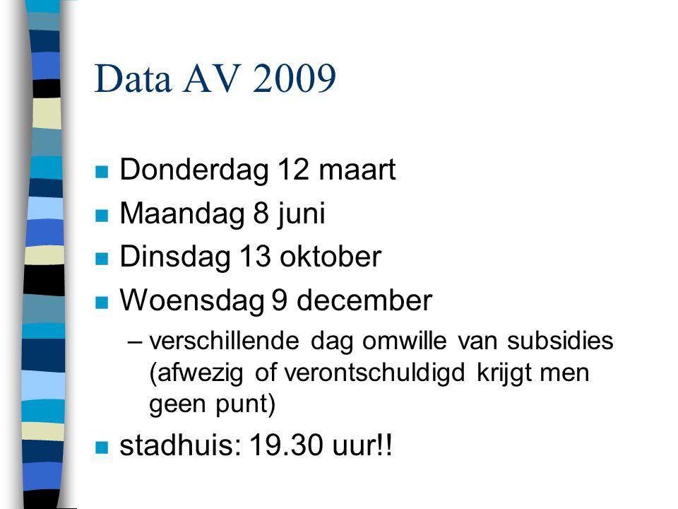 Data AV 2009 n Donderdag 12 maart n Maandag 8 juni n Dinsdag 13 oktober n Woensdag 9 december –verschillende dag omwille van subsidies (afwezig of ver