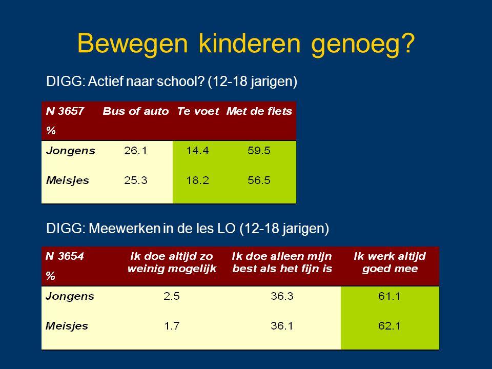 DIGG: Actief naar school? (12-18 jarigen) DIGG: Meewerken in de les LO (12-18 jarigen) Bewegen kinderen genoeg?
