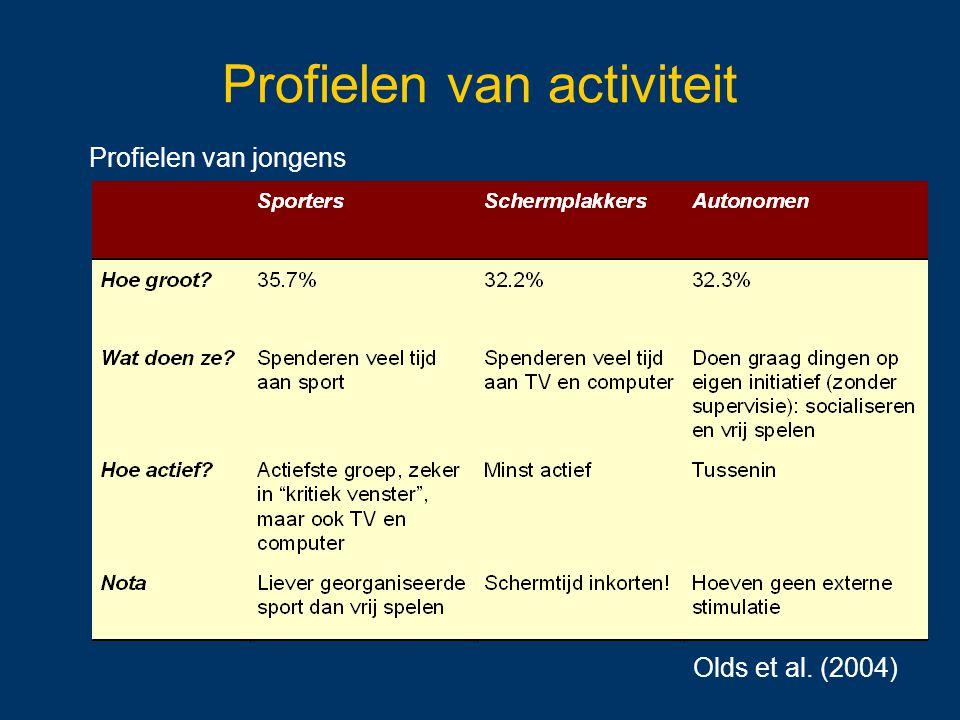 Profielen van jongens Profielen van activiteit Olds et al. (2004)