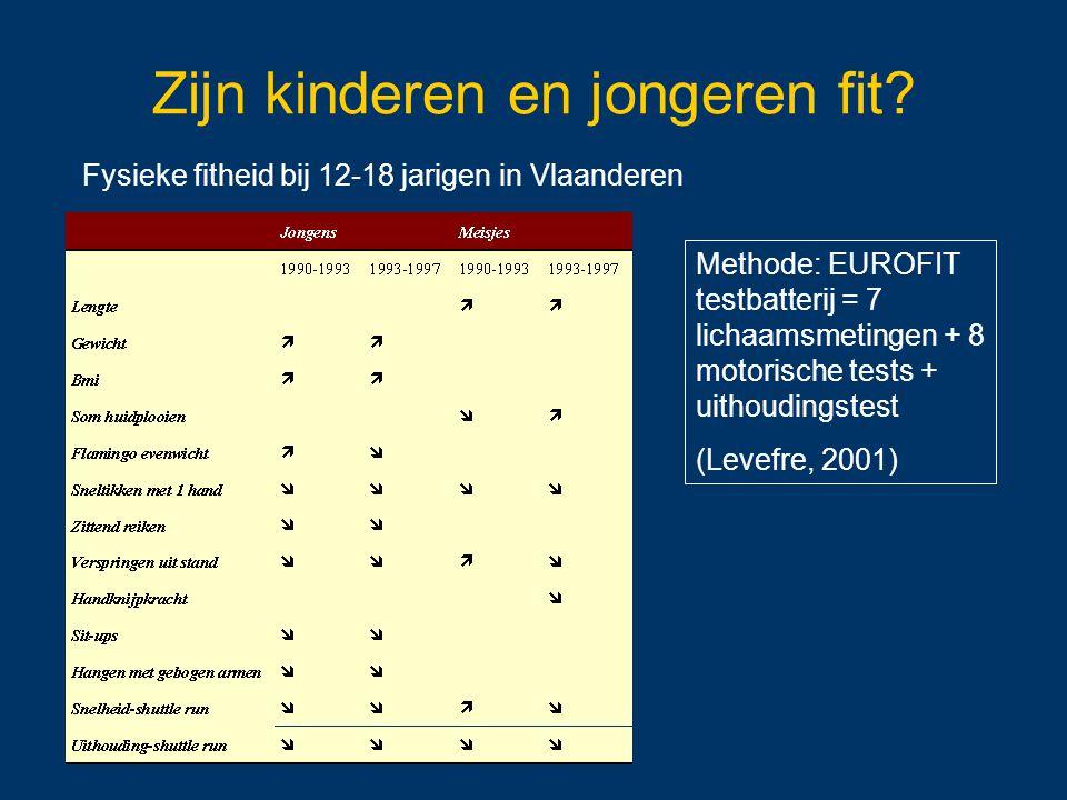 Fysieke fitheid bij 12-18 jarigen in Vlaanderen Methode: EUROFIT testbatterij = 7 lichaamsmetingen + 8 motorische tests + uithoudingstest (Levefre, 20