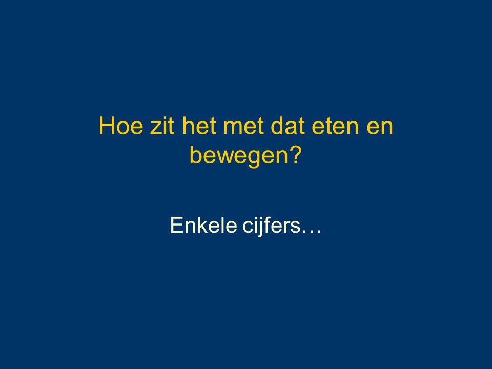 Attitude & Cognities Voorgeschiedenis –Succeservaringen.