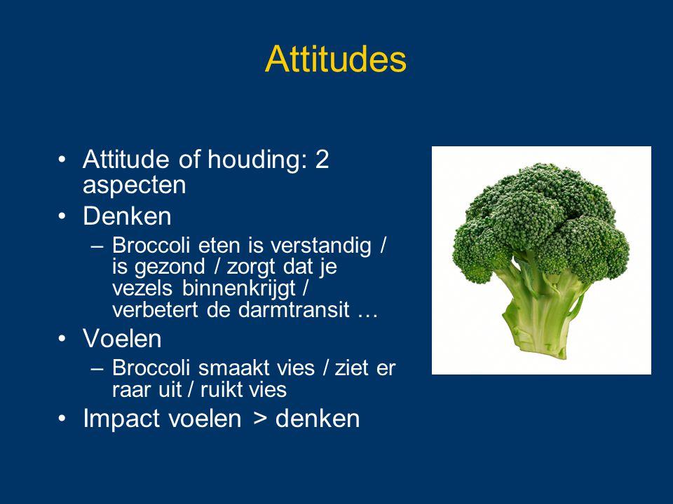 Attitudes Attitude of houding: 2 aspecten Denken –Broccoli eten is verstandig / is gezond / zorgt dat je vezels binnenkrijgt / verbetert de darmtransi