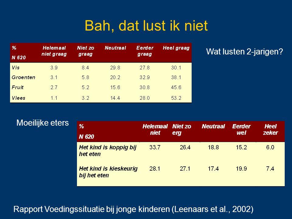 Bah, dat lust ik niet Rapport Voedingssituatie bij jonge kinderen (Leenaars et al., 2002) Wat lusten 2-jarigen? Moeilijke eters