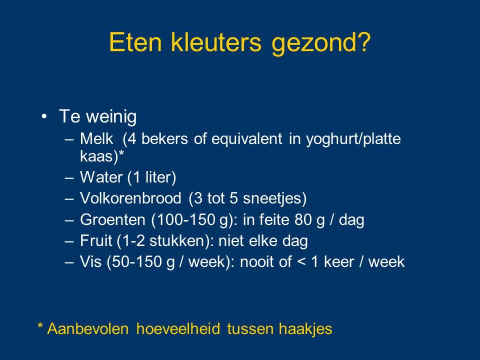 Eten kleuters gezond? Te weinig –Melk (4 bekers of equivalent in yoghurt/platte kaas)* –Water (1 liter) –Volkorenbrood (3 tot 5 sneetjes) –Groenten (1