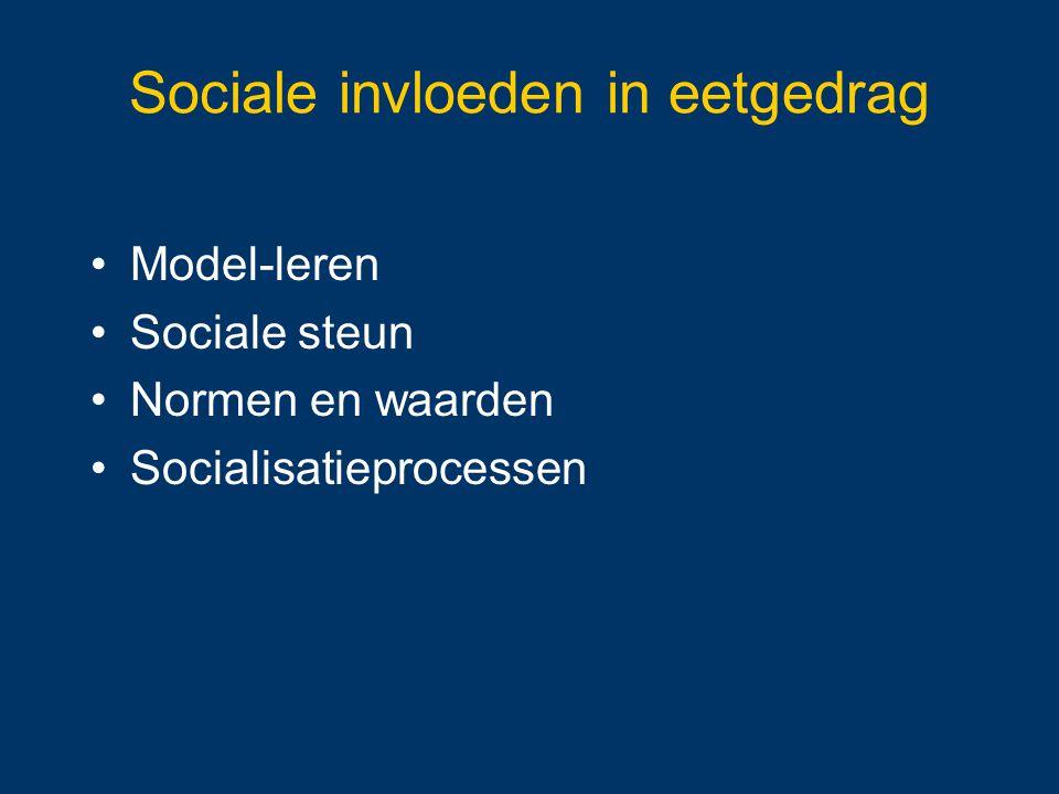 Sociale invloeden in eetgedrag Model-leren Sociale steun Normen en waarden Socialisatieprocessen