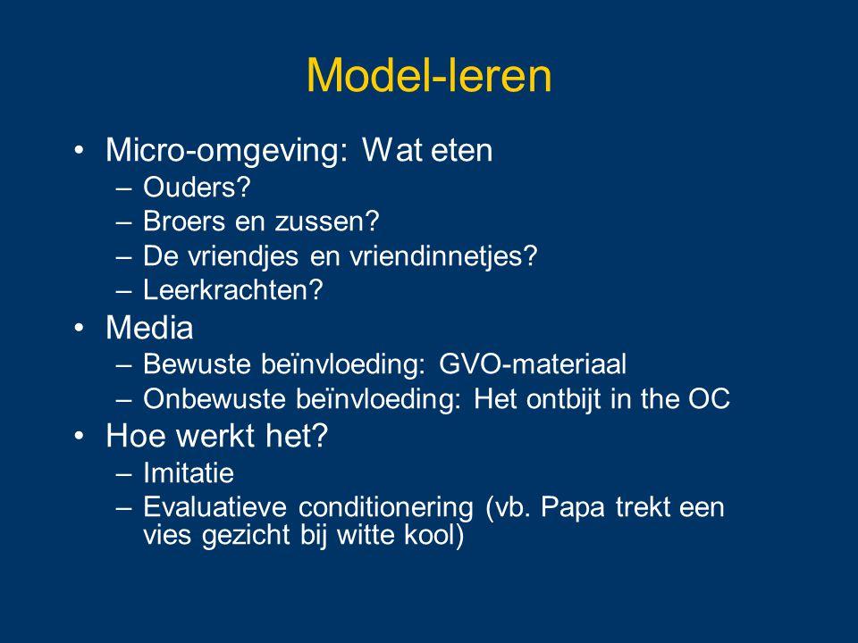 Model-leren Micro-omgeving: Wat eten –Ouders? –Broers en zussen? –De vriendjes en vriendinnetjes? –Leerkrachten? Media –Bewuste beïnvloeding: GVO-mate