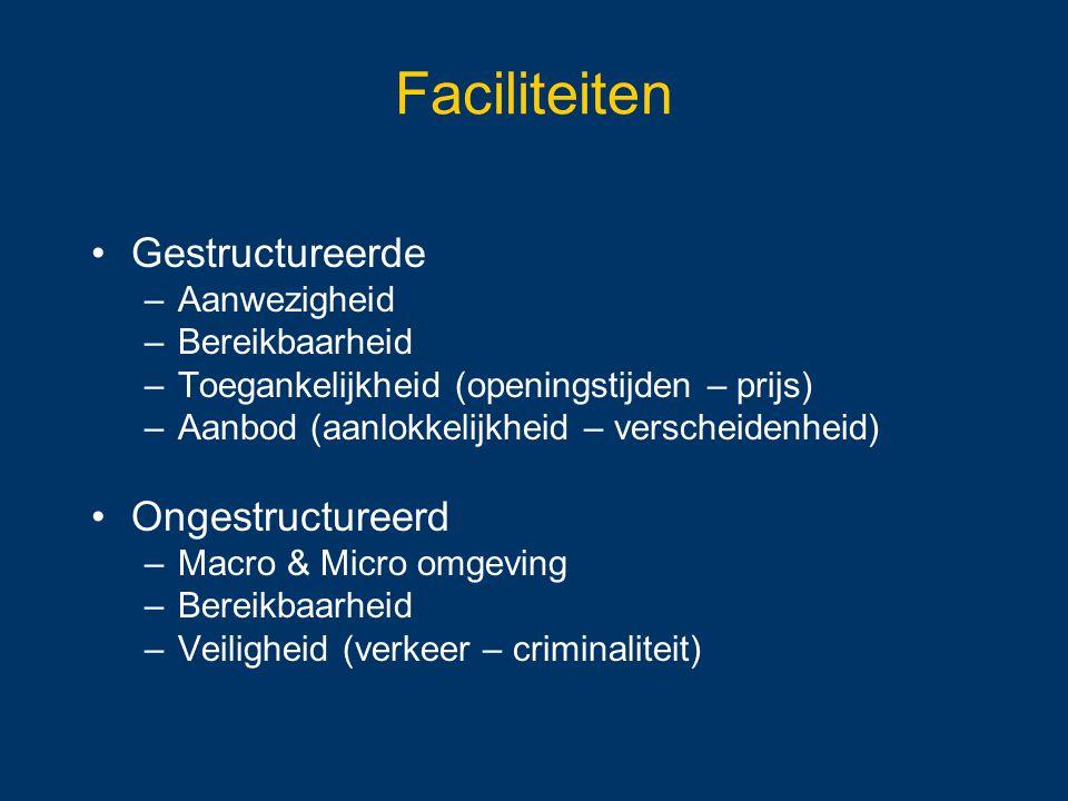 Faciliteiten Gestructureerde –Aanwezigheid –Bereikbaarheid –Toegankelijkheid (openingstijden – prijs) –Aanbod (aanlokkelijkheid – verscheidenheid) Ong