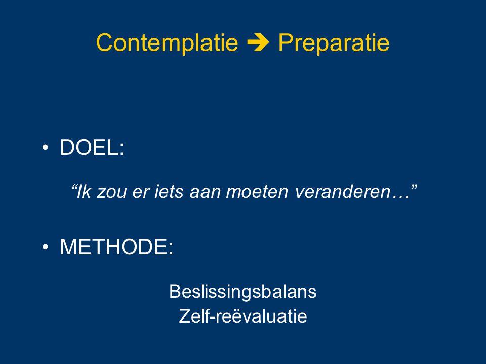 """Contemplatie  Preparatie DOEL: """"Ik zou er iets aan moeten veranderen…"""" METHODE: Beslissingsbalans Zelf-reëvaluatie"""