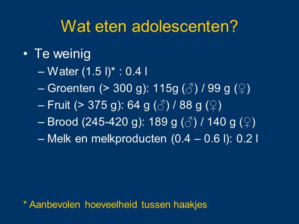 Wat eten adolescenten? Te weinig –Water (1.5 l)* : 0.4 l –Groenten (> 300 g): 115g (♂) / 99 g (♀) –Fruit (> 375 g): 64 g (♂) / 88 g (♀) –Brood (245-42