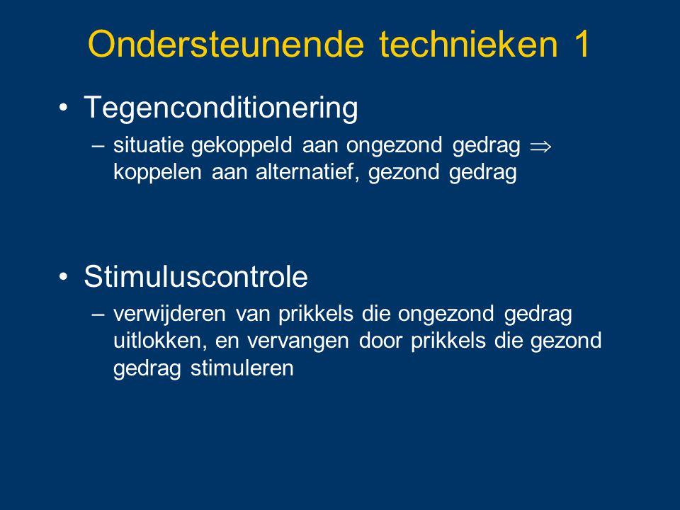 Ondersteunende technieken 1 Tegenconditionering –situatie gekoppeld aan ongezond gedrag  koppelen aan alternatief, gezond gedrag Stimuluscontrole –ve