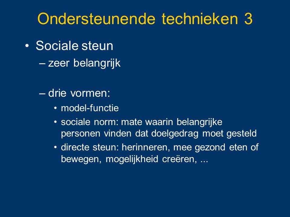 Ondersteunende technieken 3 Sociale steun –zeer belangrijk –drie vormen: model-functie sociale norm: mate waarin belangrijke personen vinden dat doelg