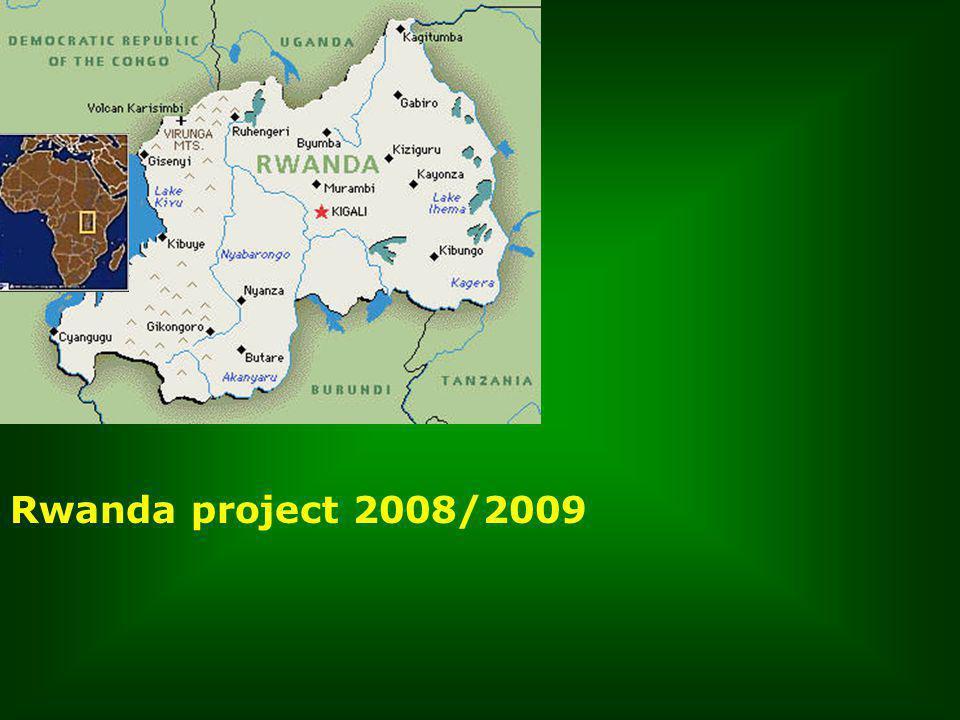 Organiseren en begeleiden van seminars Verzoeningsprojecten People for People Rwanda