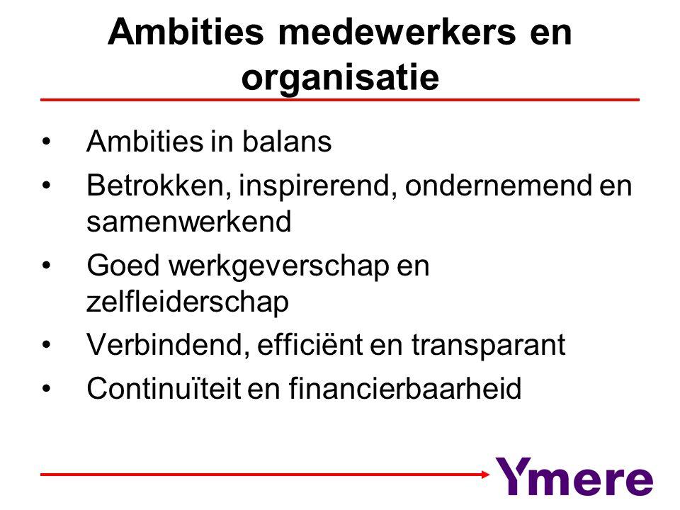 Ambities medewerkers en organisatie Ambities in balans Betrokken, inspirerend, ondernemend en samenwerkend Goed werkgeverschap en zelfleiderschap Verb