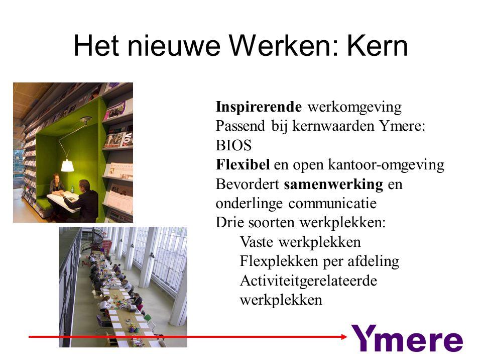 Het nieuwe Werken: Kern Inspirerende werkomgeving Passend bij kernwaarden Ymere: BIOS Flexibel en open kantoor-omgeving Bevordert samenwerking en onde