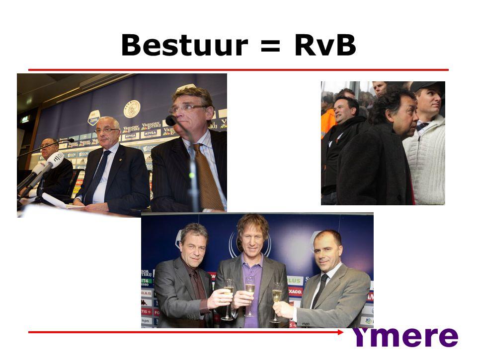 Bestuur = RvB