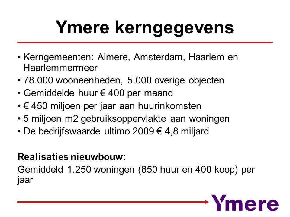 Ymere kerngegevens Kerngemeenten: Almere, Amsterdam, Haarlem en Haarlemmermeer 78.000 wooneenheden, 5.000 overige objecten Gemiddelde huur € 400 per m