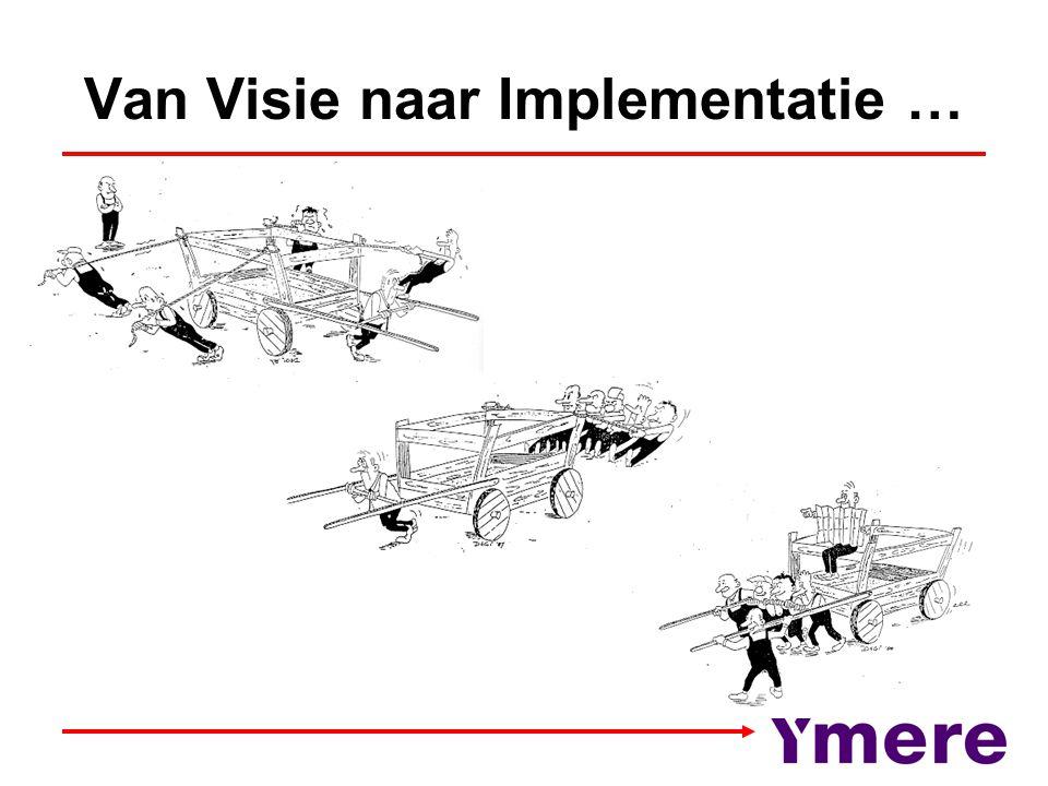Van Visie naar Implementatie …