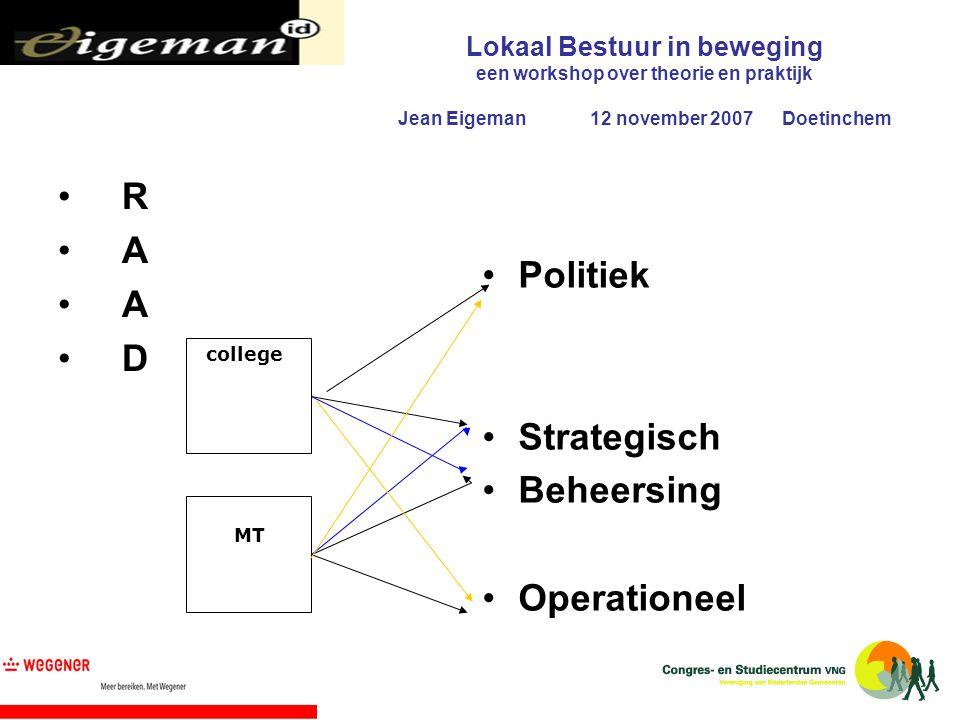 R A D Politiek Strategisch Beheersing Operationeel college MT Lokaal Bestuur in beweging een workshop over theorie en praktijk Jean Eigeman12 november