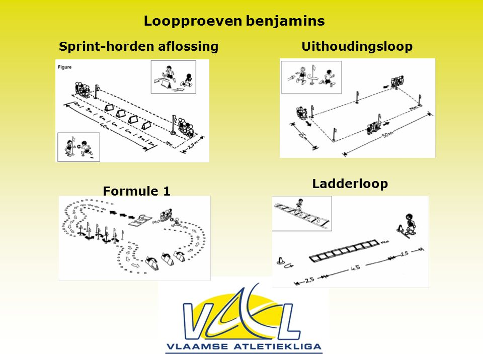 Sprint-horden aflossingUithoudingsloop Formule 1 Ladderloop Loopproeven benjamins