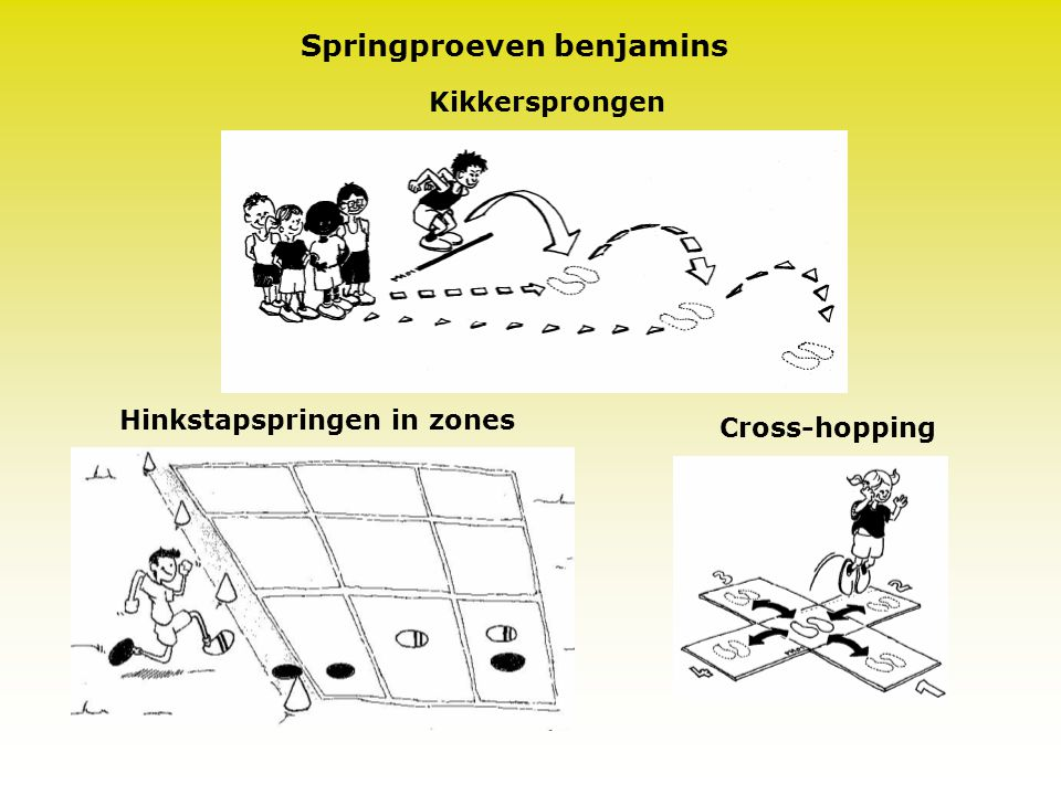 Kikkersprongen Hinkstapspringen in zones Cross-hopping Springproeven benjamins