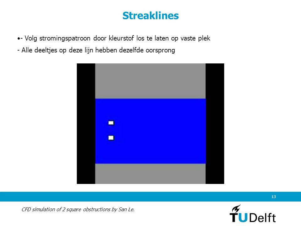 13 Streaklines - Volg stromingspatroon door kleurstof los te laten op vaste plek - Alle deeltjes op deze lijn hebben dezelfde oorsprong CFD simulation