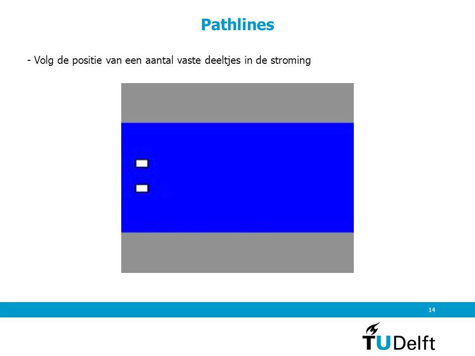 14 Pathlines - Volg de positie van een aantal vaste deeltjes in de stroming